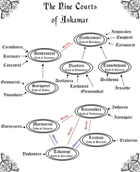 askamaran_courts_cjw2