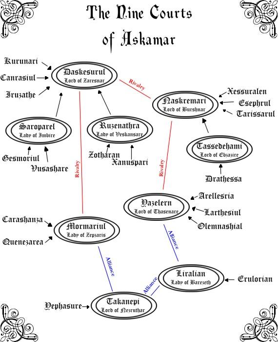 askamaran_courts_cjw3