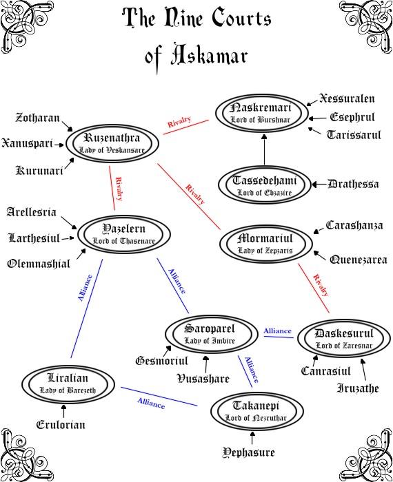 askamaran_courts_cjw4