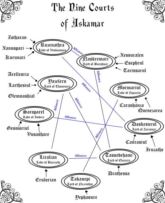 askamaran_courts_elanthar1